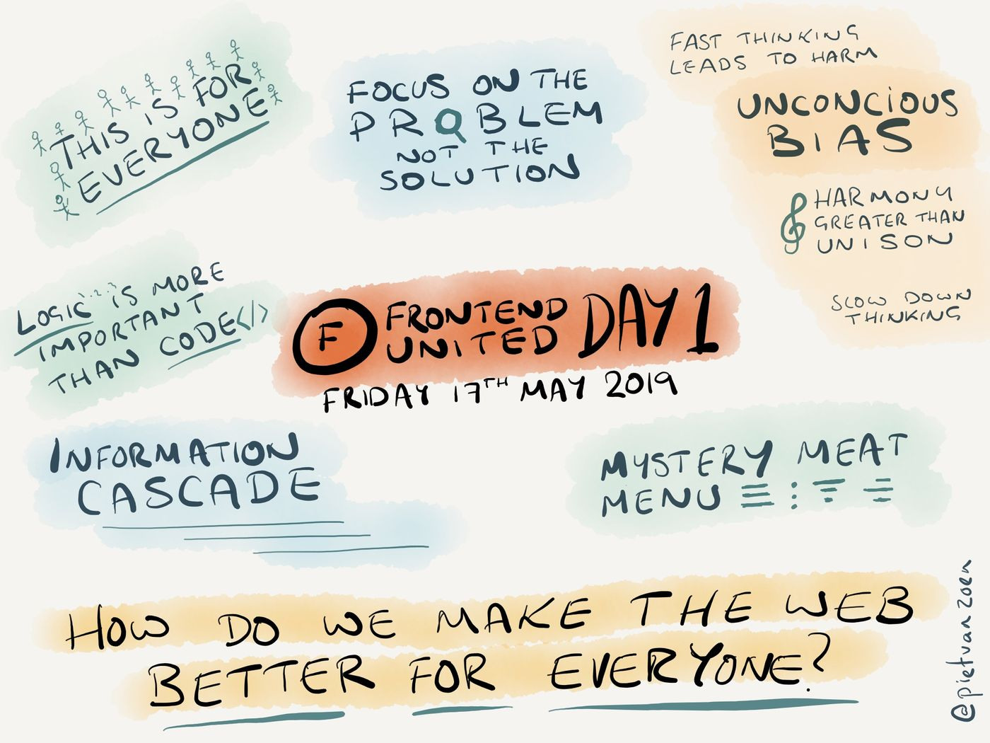 "Frontend united day 1 highlights. ""This is for everyone"". ""Focus on the problem, not the solution"". ""Unconcious bias"". ""Harmony is greater than unison"". ""Logic is more important than code"". ""Information cascade"". ""Mystery meat menu"". ""How do we make the web better for everyone?"""